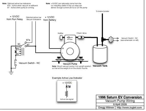 saturn ev conversion vacuum pump rh zuglet com vacuum pump wiring diagram cummins vacuum pump diagram
